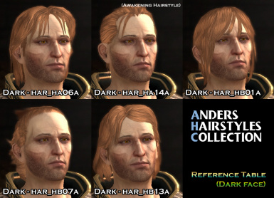 Hairstyles Reference Table 2