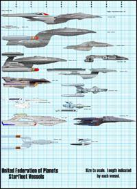 Federation Shipscale (1.0)