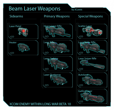 Beam Weapons