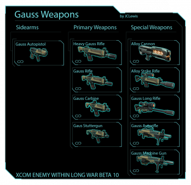 Gauss Weapons