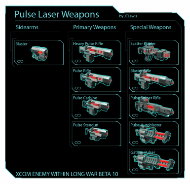 Pulse Weapons