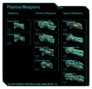 Plasma Weapons