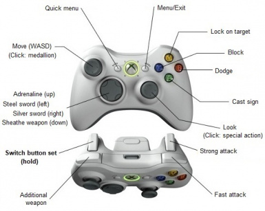 Improved controls for gamepad - AntiMicro profile
