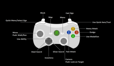 Better Gamepad Controls