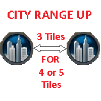 City Range Up