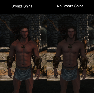 WICO With and Without BSBG - Male
