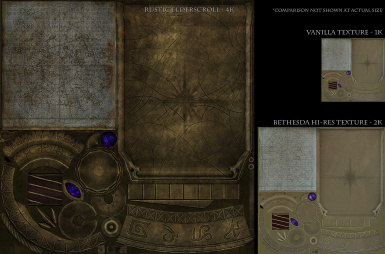 elderscroll Comparison