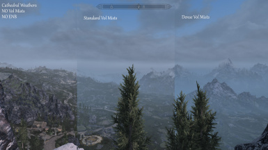 Comparison without ENB