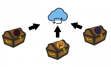 Summonable Home Chests Linked To Cloud Storage Esl