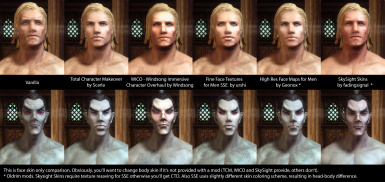 Face textures for men comparison image courtesy of Traa108