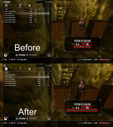Alchemy Potions and Food Adjustments at Skyrim Special