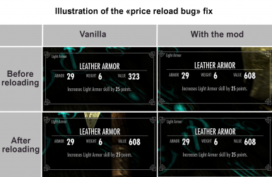 Price Bug Fix
