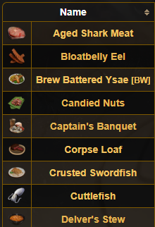 More Durable Prepared Meals and Craftable Hylea's Bounty