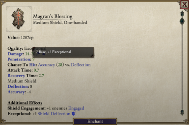 Exceptional After (Penetration)
