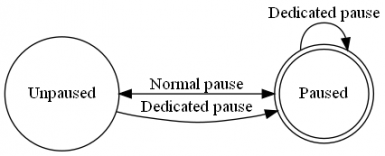 Dedicated Pause Button