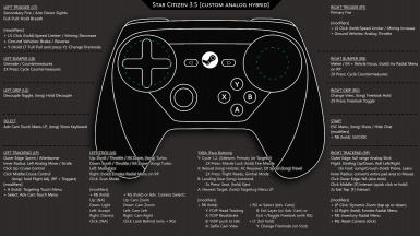 Star Citizen 3.5 - Steam Controller Config