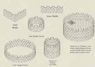 Crenelated Walls