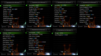 Another Monster 3 Star Weakness Indicators Iceborne At Monster