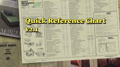Quick Reference Chart - Garage Flag Replacement