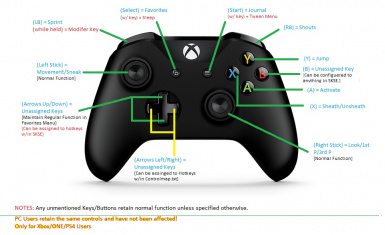 Controller Custom Key Mapping (CCKM) for Xbox-ONE-PS4 at