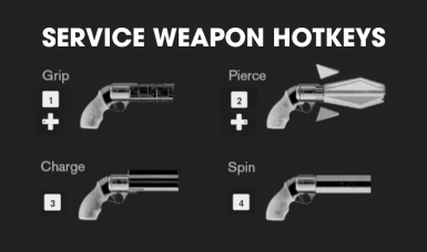 Service Weapon Hotkeys