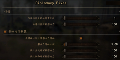 Diplomacy Fixes_Chinese Translation
