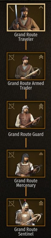 Grand Route Troop Tree