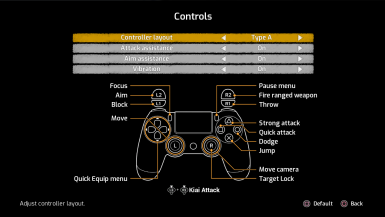 DS4 Buttons