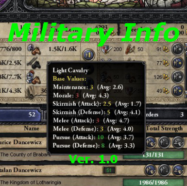 Top mods at Crusader Kings 2 Nexus - Mods and community