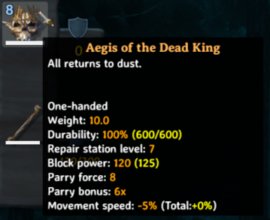 Aegis of the Dead King