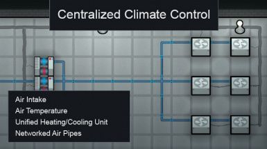 A17 - Centralized Climate Control
