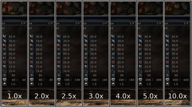 Choose how much you want to increase the weapons durability by. Do you want a balanced experience or do you not want to ever worry about durability?