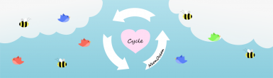 Cycle - Menstruation and Fertility