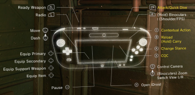 WiiU Button Icons