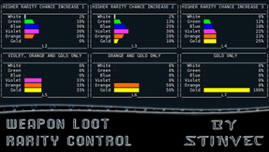 Weapon Loot Rarity Control