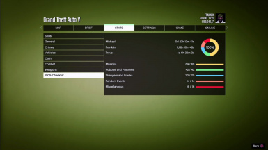 GTAV save file with 1.000.000.000 dollars and 100 percent completion