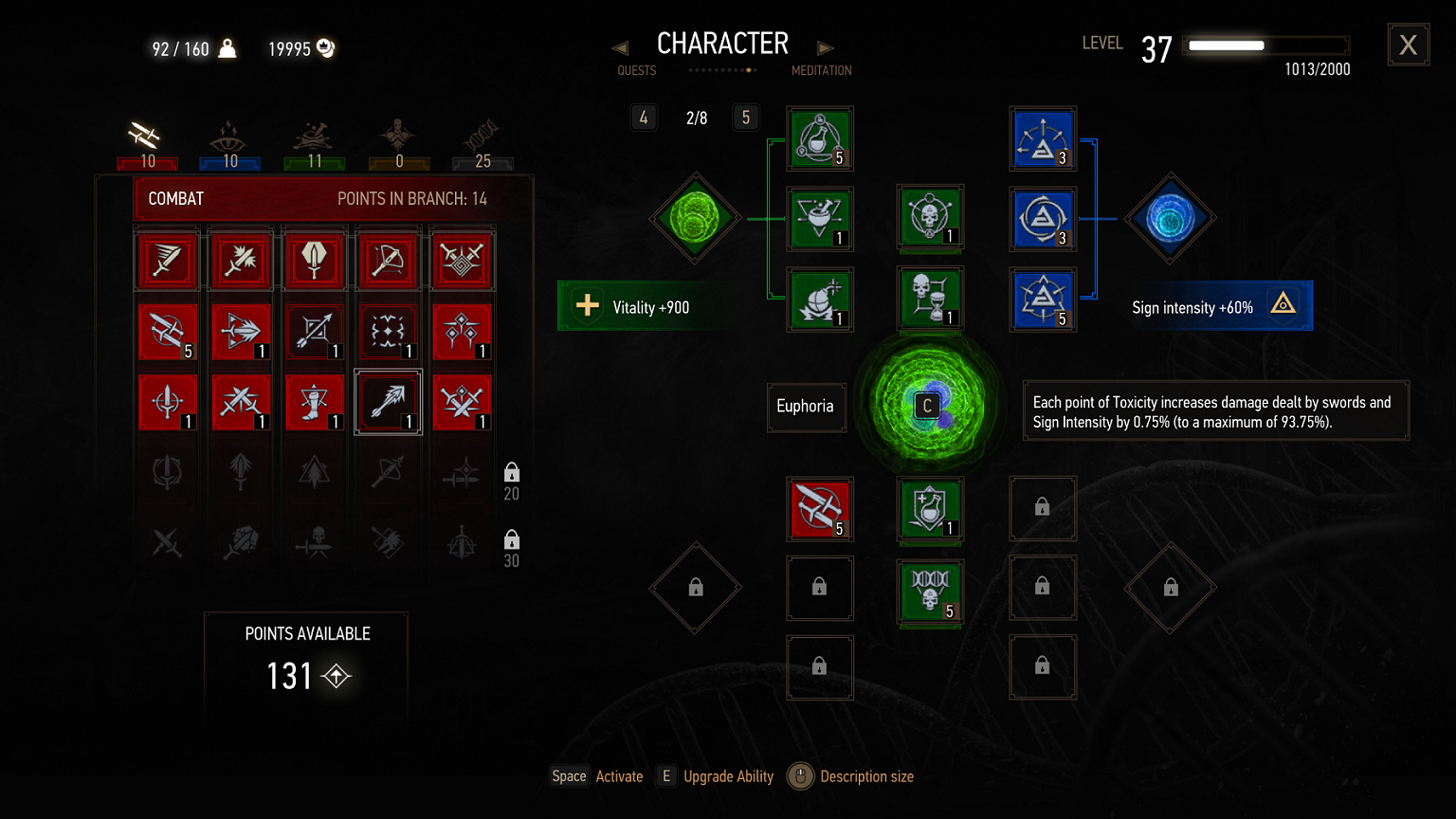 witcher 3 slots