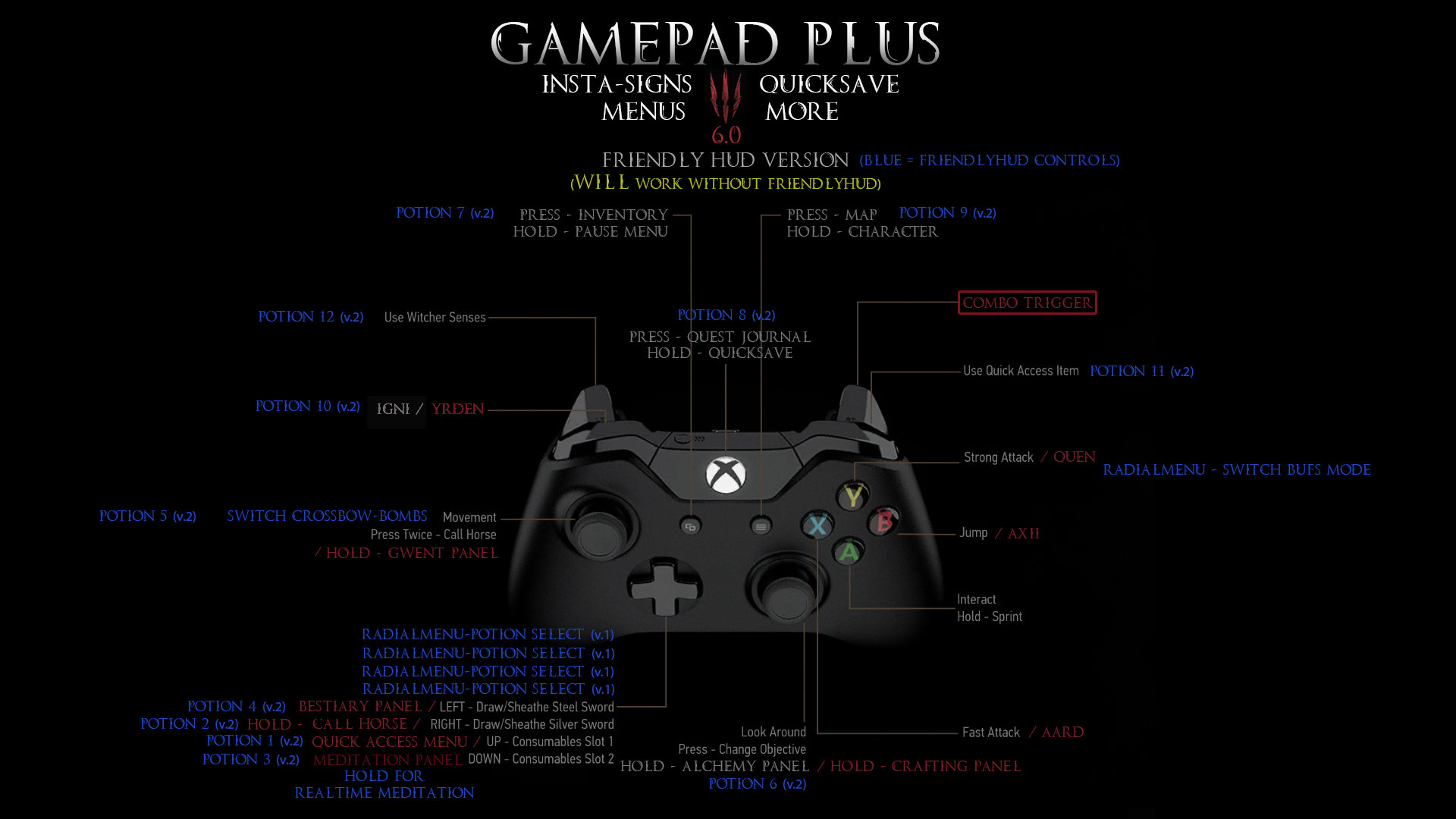 GAMEPAD PLUS - Insta-Signs Quicksave Menus and More at The Witcher 3