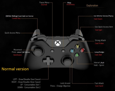 Instant Sign Casting for Controller xbox 360 or Gamepad