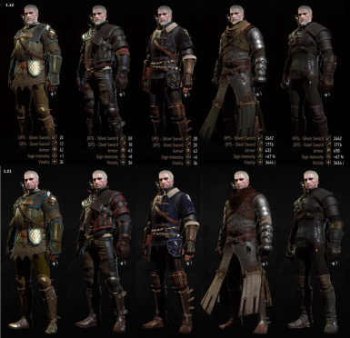 Original Witcher Armor sets colors