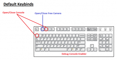 default keybinds