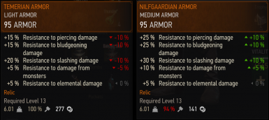 Leveling Witcher and Relic gear BALANCED