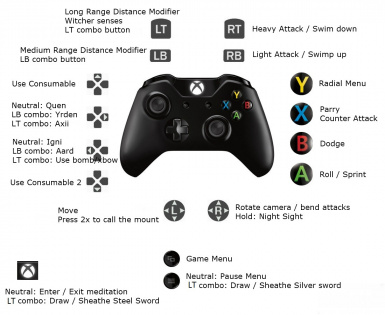 Full Xbox Controller support for W3EE (with instant sign casting)