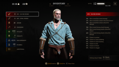Different shirts for Geralt